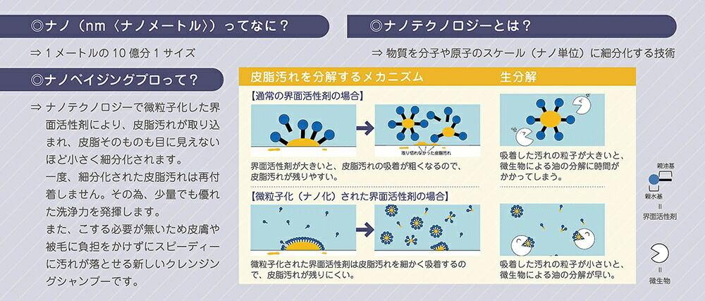 100%植物由来ナノベイジングプロクレンジングシャンプー300mlパラソルヘルスケア【犬/皮膚/猫/油汚れ】