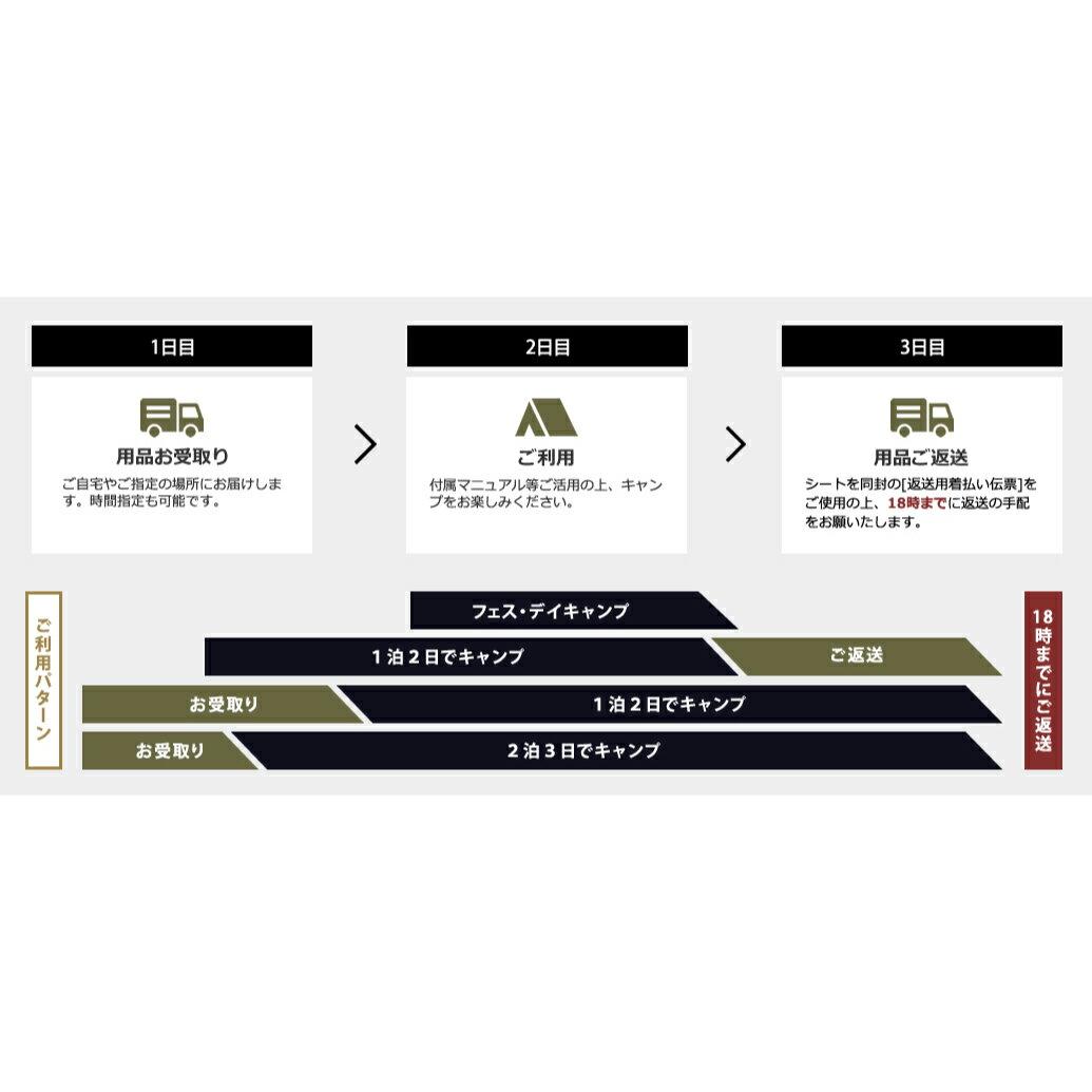 【レンタル往復送料無料】ノルディスクアスガルド12.6【テント】