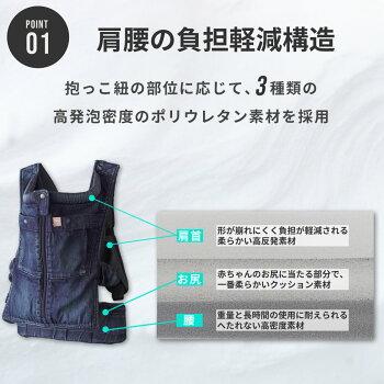 おんぶ抱っこ紐インナーメッシュ(ヘッドカバー/腰ベルト付)