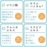 【公式】デルメッドプレミアムクリームNo.1