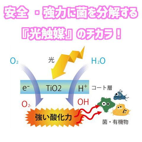 光触媒抗菌コーティング「Jチタンコート」