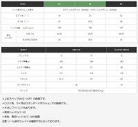 テーラーメイドM1レスキューユーティリティーカーボンシャフト【ゴルフクラブ】