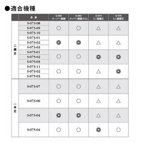 【snow peak】スーパー銀閣2継足 S-073-01
