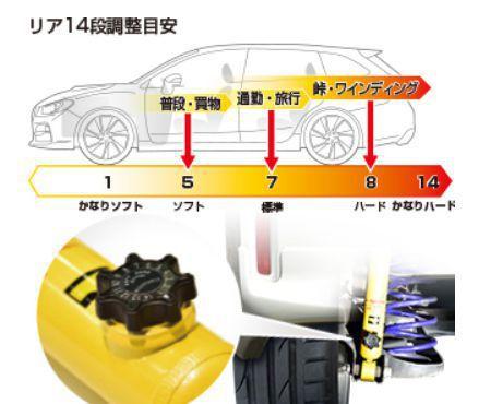 送料無料(一部離島除く) KYB カヤバ ローファースポーツプラス キット トヨタ ヴィッツ(2010〜 130系 NSP130)