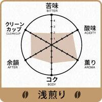 【オーガニックコーヒー】HIROCOFFEE◆オーガニック・モカ(100g)