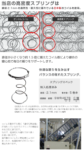 日本製高密度ボンネルコイルスプリング