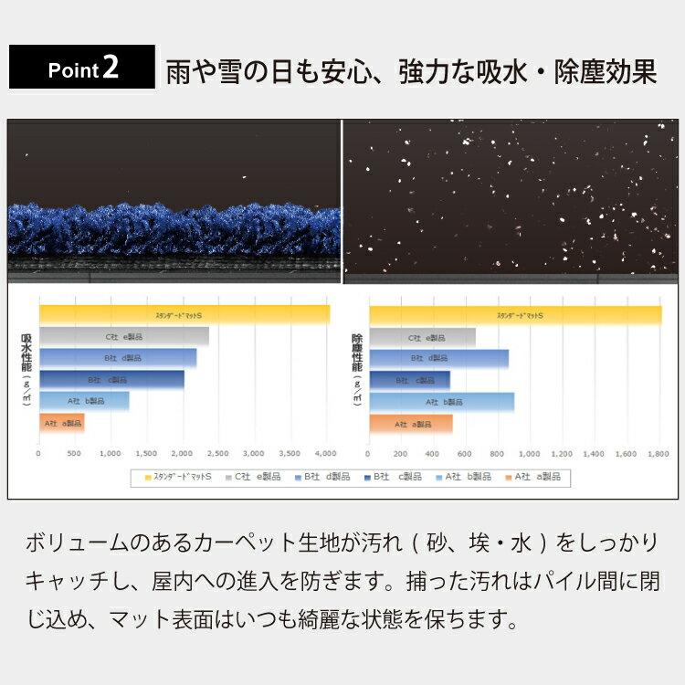 KLEEN-TEX(クリーンテックス・ジャパン)『玄関マット万能タイプスタンダードマットS』