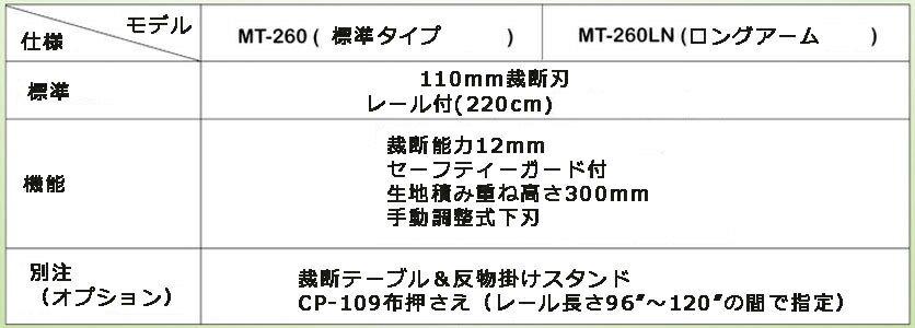 【新品】エンドカッター50Hz60hzレール付(220cmまたは280cm)長い柄付きタイプMT-260LN