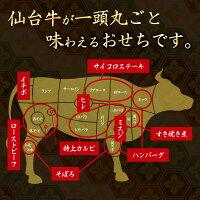 仙台牛一頭丸ごと味わえるおせちです。