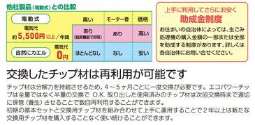 自然にカエルS 基本セット SKS-101型【店頭受取対応商品】