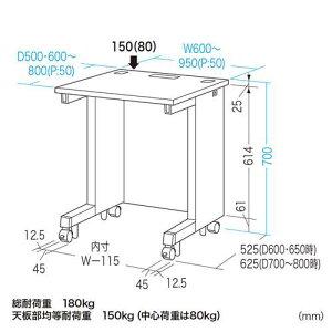 【送料無料】サンワサプライeデスク机(Wタイプ)幅600×奥行500mmED-WK6050N