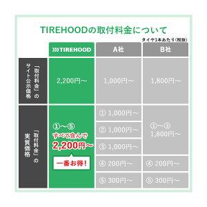 tirehood-mountingprice