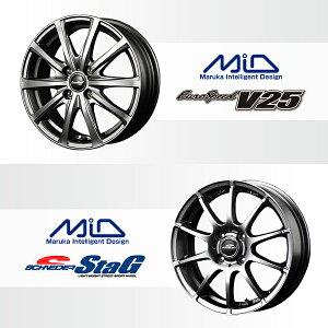 wheel_select