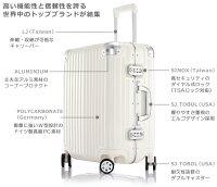 スーツケースの説明