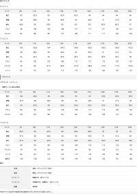 期間中全品3%オフ【楽天スーパーセール】礼服レディース喪服前開きファスナーブラックフォーマルワンピースアンサンブルあす楽送料無料喪服礼服オールシーズンS/M/L/LLレディースお直し不要40代50代60代m415