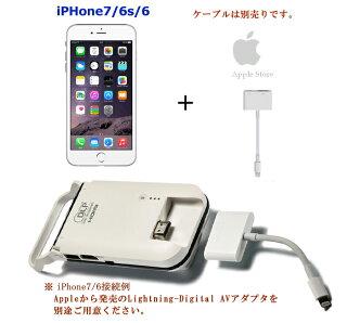 MobileCinemai60ケーブル別売り
