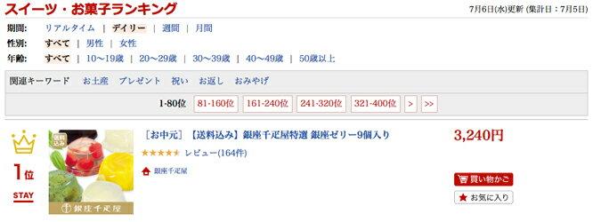 【送料無料】銀座千疋屋特選銀座ゼリー9個入り