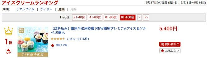 【送料込み】銀座千疋屋特選銀座プレミアムアイス&ソルベ