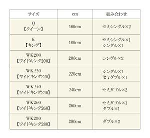 フロアベッドワイドキング200【ALBOL】【デュラテクノマットレス付き】オークホワイトスーパーワイドキングサイズ!大型モダンフロアベッド【ALBOL】アルボル