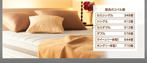マットレスキング【EVA】ホワイトホテルプレミアムボンネルコイル硬さ:かため日本人技術者設計超快眠マットレス抗菌防臭防ダニ【EVA】エヴァ