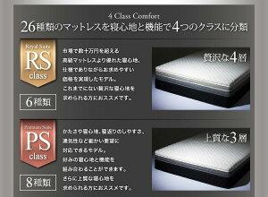 マットレスクイーン【SAVVIES】レギュラーR2高密度ポケットコイル寝心地が進化する新快眠構造スタックマットレス【SAVVIES】サヴィーズ