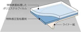 ガラスフィルム窓SH2FGSLg(スラット・グラッセ)<3M><ファサラ>ガラスフィルム1270mmx1m内貼り用UVカット飛散防止遮熱【東京23区当日着便指定可(手数料別途)】【あす楽対応】