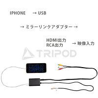USB入力で簡単にHDMI/RCA出力が可能になるミラーリングアダプター