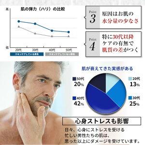 青ひげ脂性肌