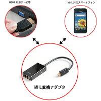 MHL変換アダプター接続詳細図