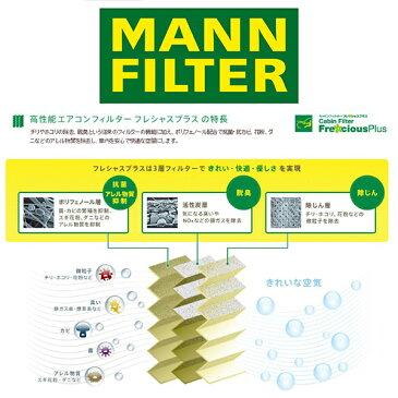 MANN FILTER マンフィルター FP-M12 エアコン キャビン フィルター フレシャスプラス 輸入車用 ポリフェノール BENZ A、B、CLA、GLAクラス(176、246、117、156)