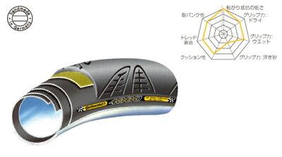 CONTINENTAL GRANDPRIX4000(コンチネンタル グランプリ4000) チューブラー