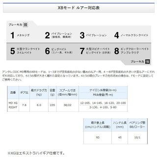 【SHIMANO/シマノ】アンタレスDCMDXGRIGHT038746リール両軸リール