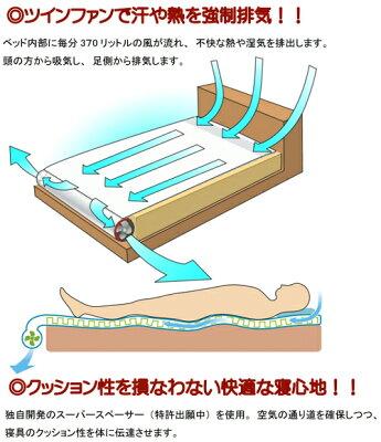 空調ベッド 風眠【クーラー付きマットレス】