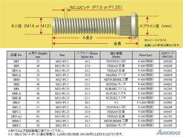 協永産業ロングハブボルトトヨタ用品番:SBT