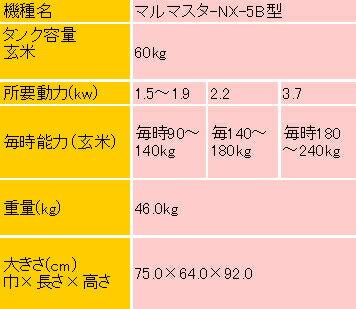 【送料無料(一部地域除く)・】マルマス精米機マルマスターNX-5B型一回搗精米機【玄米60kg】モートル別売り