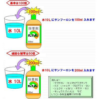 【除草剤】サンフーロン5L1本