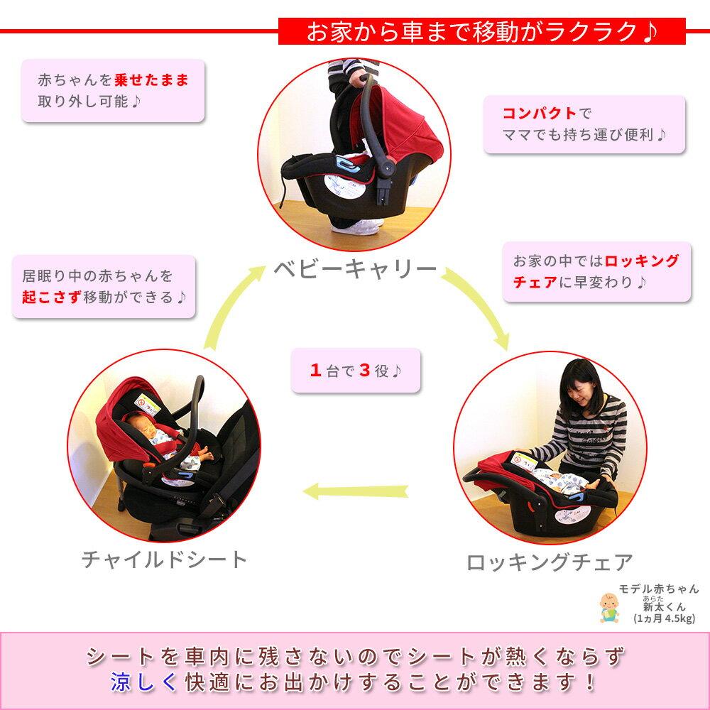 日本育児『スマートキャリーISOFIXベースセット』