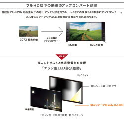SONYBRAVIA4K液晶テレビソニーブラビア65インチ液晶TVハイレゾ対応液晶テレビ65型KJ-65X9300C高画質高音質♪
