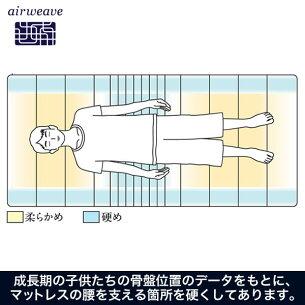 《抜群の体圧分散》と《寝返り特性》エアウィーヴKIDSシングルairweave