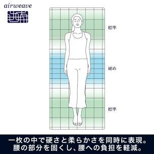 《抜群の体圧分散》と《寝返り特性》エアウィーヴS-LINEダブルairweave【マットレスパッド】