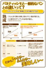 小田原パネティッシモクラシック3袋セット