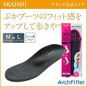 【AKAISHI公式通販】アーチフィッターインソールブーツ用フィット感...