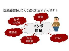 防風通聖散プレゼン1
