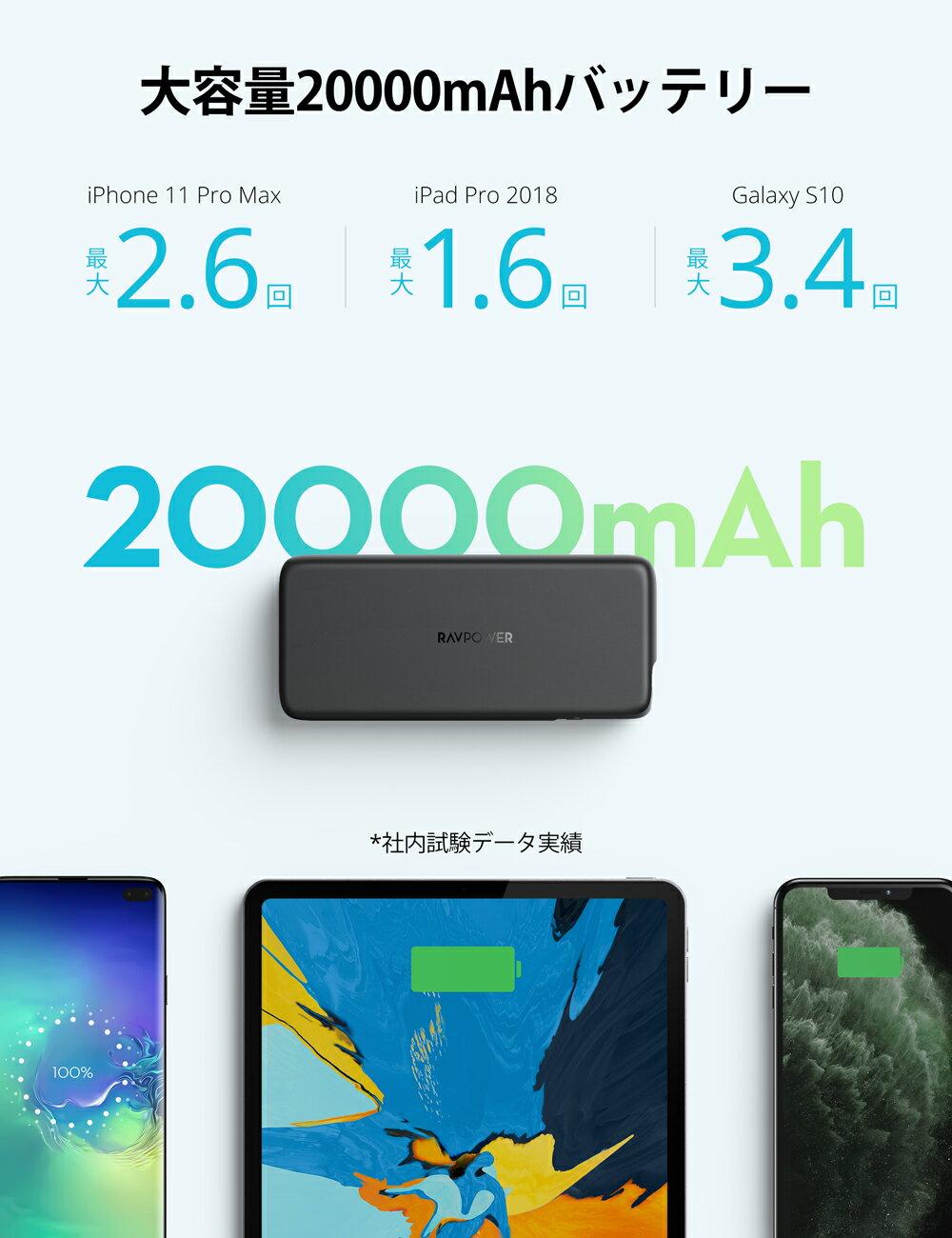 《在庫あり》RAVPower最新急速充電規格PowerDelivery対応最大60Wまでパワーデリバリー(PD)対応のUSB-CPD3.0ポートを搭載MacBookProなどパワーが必要なハイスペックデバイスへの充電にも対応20000mAhモバイルバッテリーPD60W対応PSE認証済み[RP-PB201-BK]