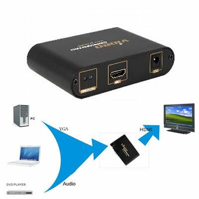 ボーナス一括払い可能全国送料無料/代引き手数料無料テック VGA HDMI変換 TGVGATOHDMI【送料無...