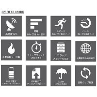 【送料無料】Soleus(ソリアス)GPSFIT1.0JSGJ01351Black/Lime【取り寄せ】【smtb-TK】【2】【楽ギフ_包装】