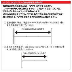 生興ローパーティションBelfix(ベルフィクス)LPXシリーズH1900×W800木目パネル(ポリ合板)LPX-T1908