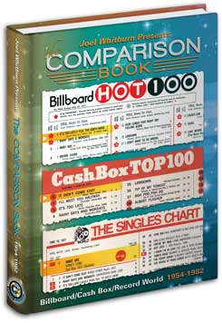 The Comparison Book 1954-1982 (Hardcover)