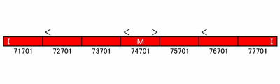30681 東武70000系 7両編成セット(動力付き)[グリーンマックス]【送料無料】《02月予約》