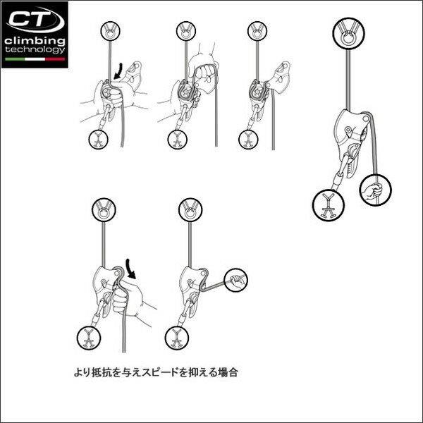 クライミングテクノロジー社(CT) デッセンダー/スパロー